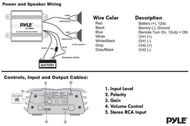 Pyle PLMRMP1B 2 Channel 400w WaterProof Micro Marine Amplifier Thumbnail 3