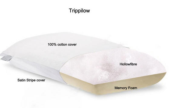 Unique 5 Star 300TC Percale Cotton Duo Half Memory Half Hollowfibre Tri- Pillow Thumbnail 4