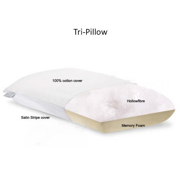 Anti-allergy 300TC Cotton Tri Pillow