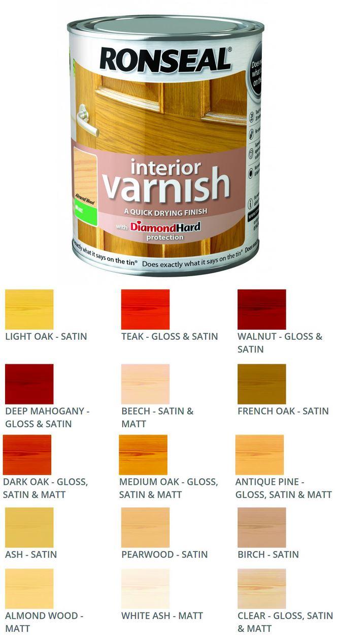 Ronseal French Oak Floor Varnish Thefloors Co