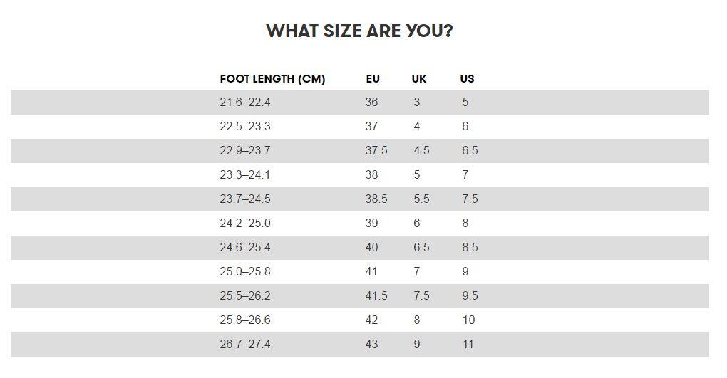 Details About Fitflop Womens Iqushion Ergonomic Flip Flops 4 Colours Summer Beach Shoes
