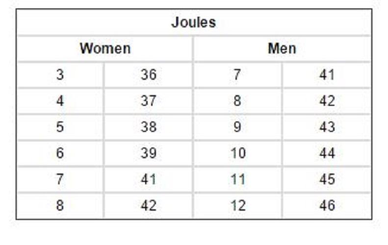 Joules-Stivali-di-Gomma-da-Donna-Blu-Navy-Stivali-Wellington-Spot-Wellibob-Pullon-Scarpe