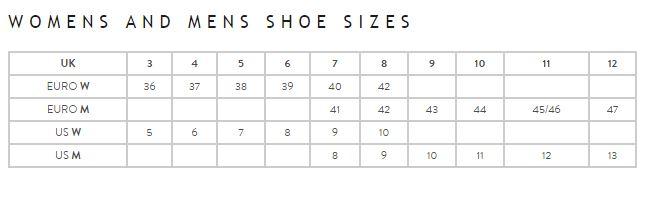 Joules Negro mujeres Negro Joules Premium Impermeables Welly Botas Zapatos De Invierno Antideslizante Goma e8c64b