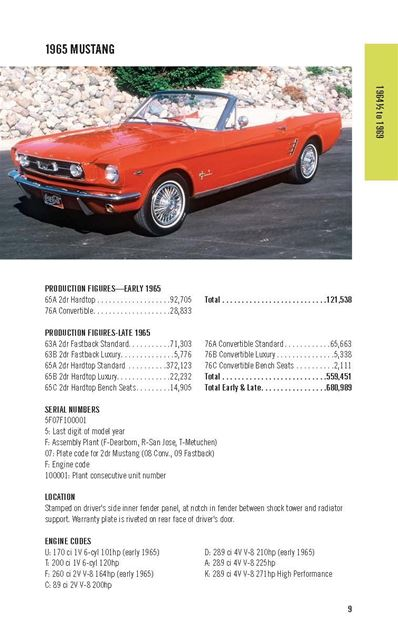 Details about Ford Mustang Red Book 1964-2015 Specifications Options  Production Numbers Codes