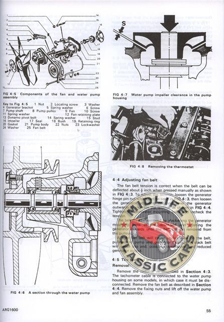Alfa Romeo Giulia Spider Owners Workshop Manual New EBay - Alfa romeo spider workshop manual