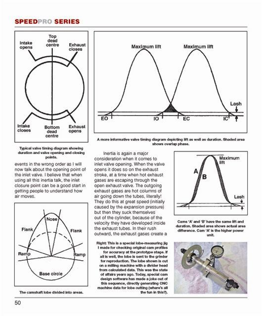 Jensen Healey Repair Manual on cadillac eldorado wiring diagram, ford thunderbird wiring diagram, dodge viper wiring diagram, ford f-series wiring diagram, toyota sequoia wiring diagram, amc amx wiring diagram, lexus lfa wiring diagram, chrysler new yorker wiring diagram, opel astra wiring diagram, nissan 370z wiring diagram, alfa romeo spider wiring diagram, mercury zephyr wiring diagram, mitsubishi starion wiring diagram, pontiac fiero wiring diagram, ferrari 308 wiring diagram, plymouth gtx wiring diagram, sunbeam tiger wiring diagram, scion tc wiring diagram, lamborghini 400gt wiring diagram,