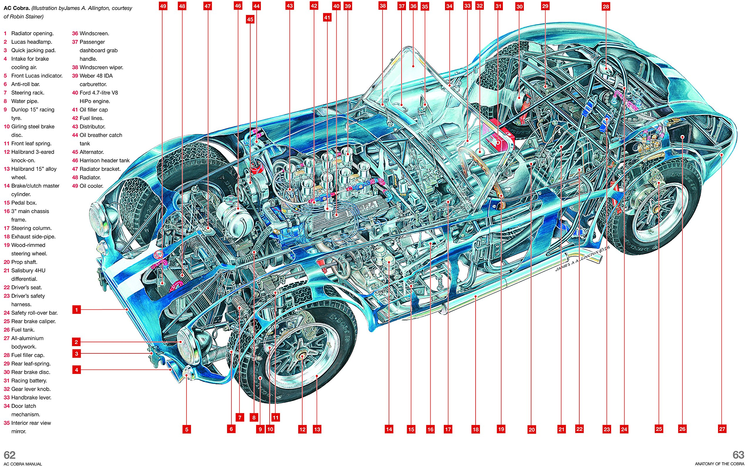Ford Ac Manual - Car Owners Manual •