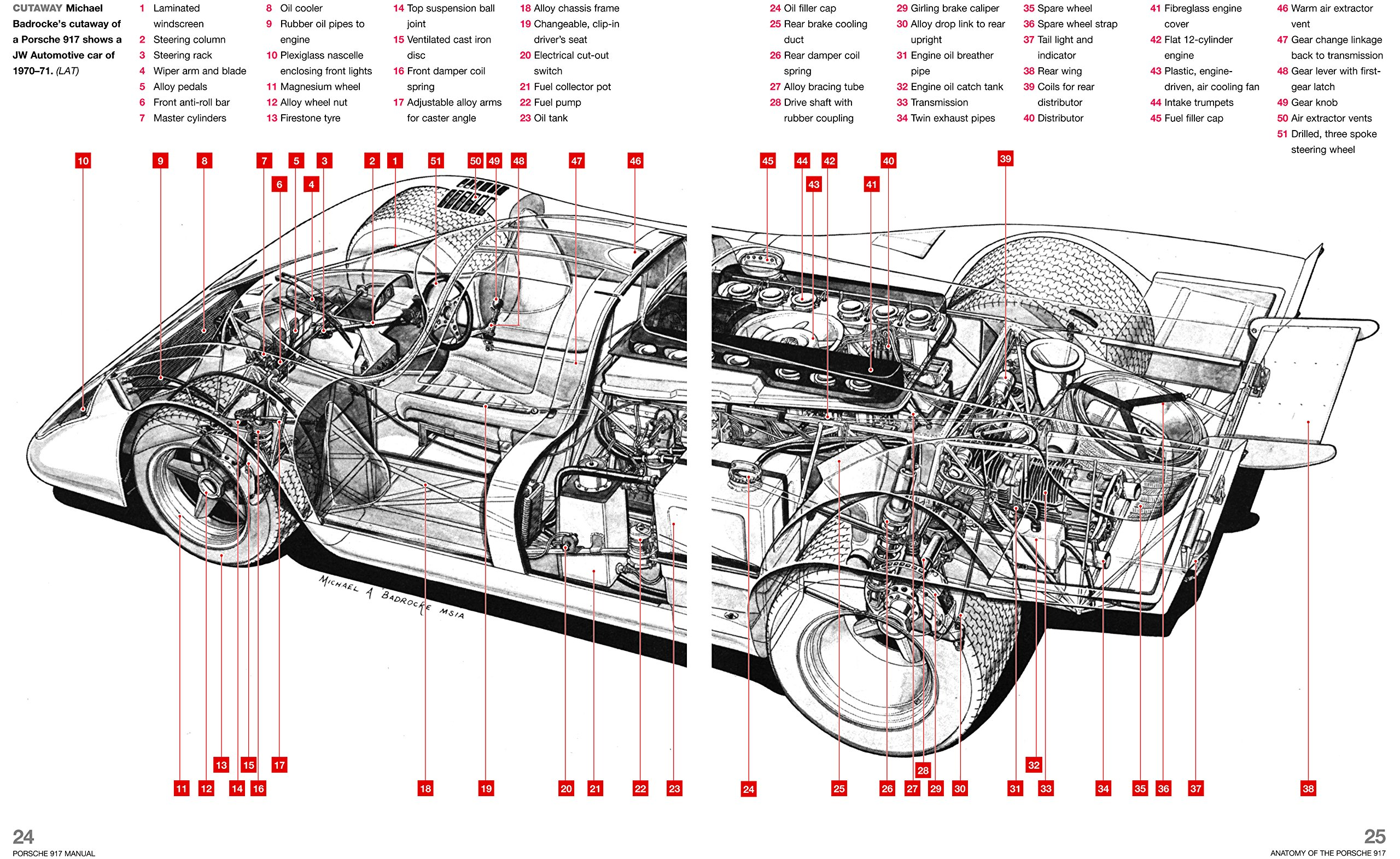 porsche 917 owners workshop manual anatomy history can