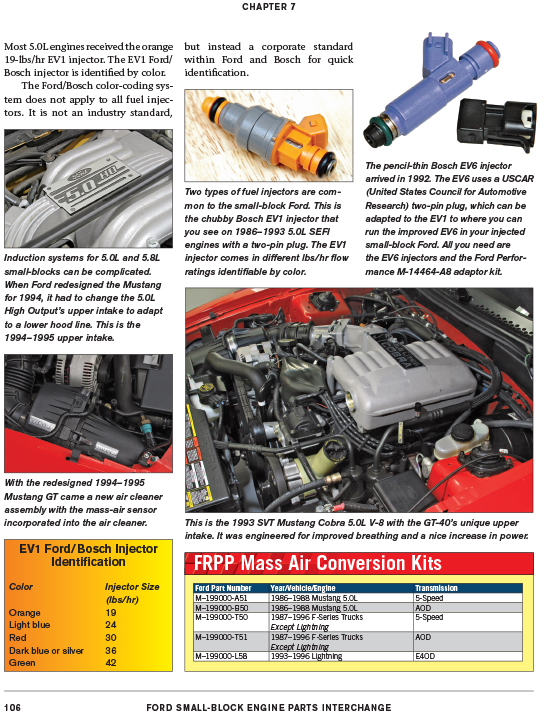 Details about Ford Boss 302, 351 Windsor Engine Parts Casting Number  Interchange Id Book