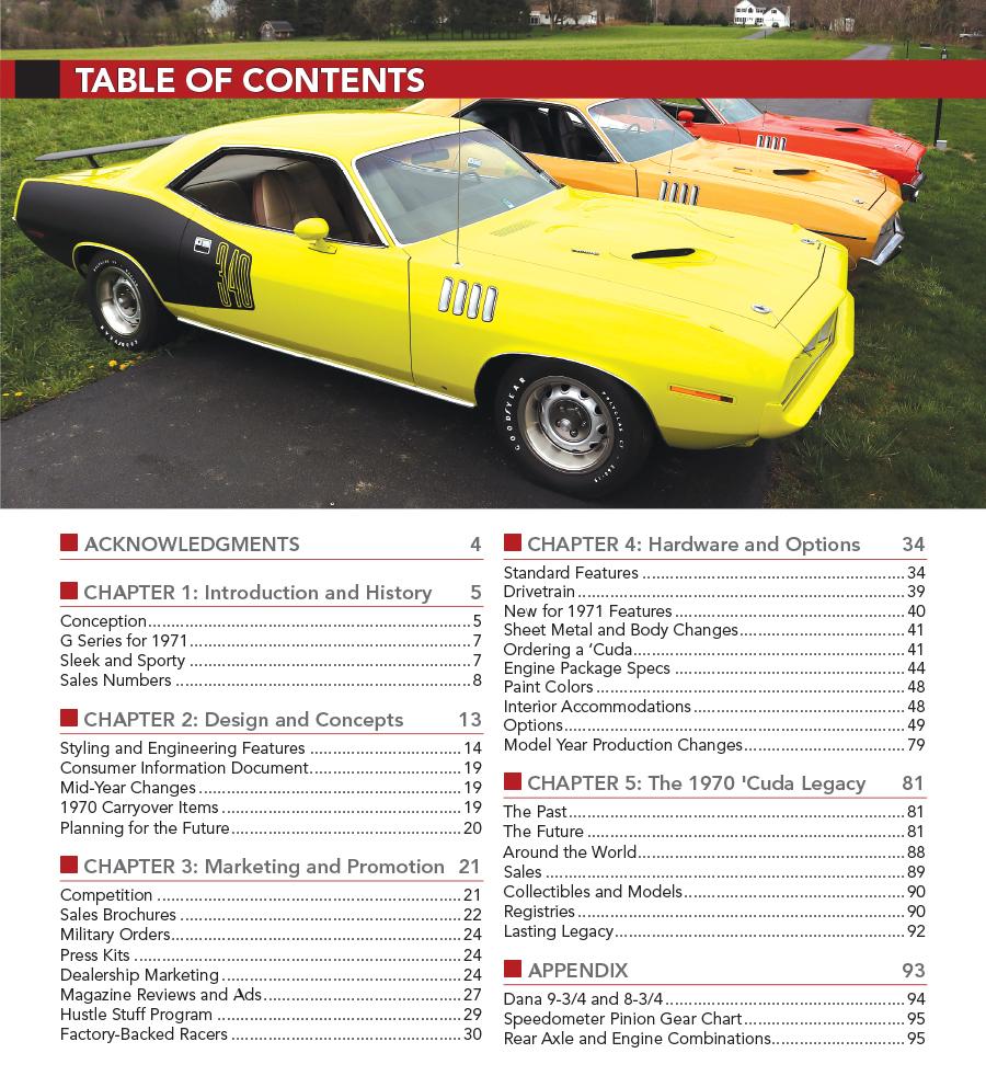 Barracuda 1971 Plymouth 'Cuda Paint Codes Vin Build Tag In