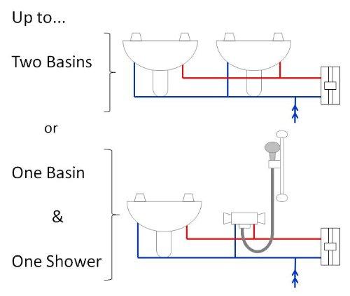 redring powerstream rp1 9 5kw instant water heater