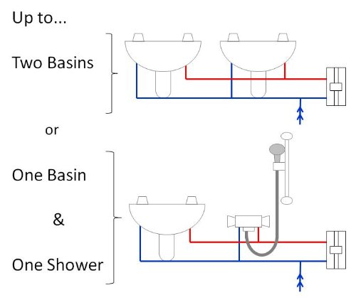 redring powerstream rp1 9 5kw instant water heater basins