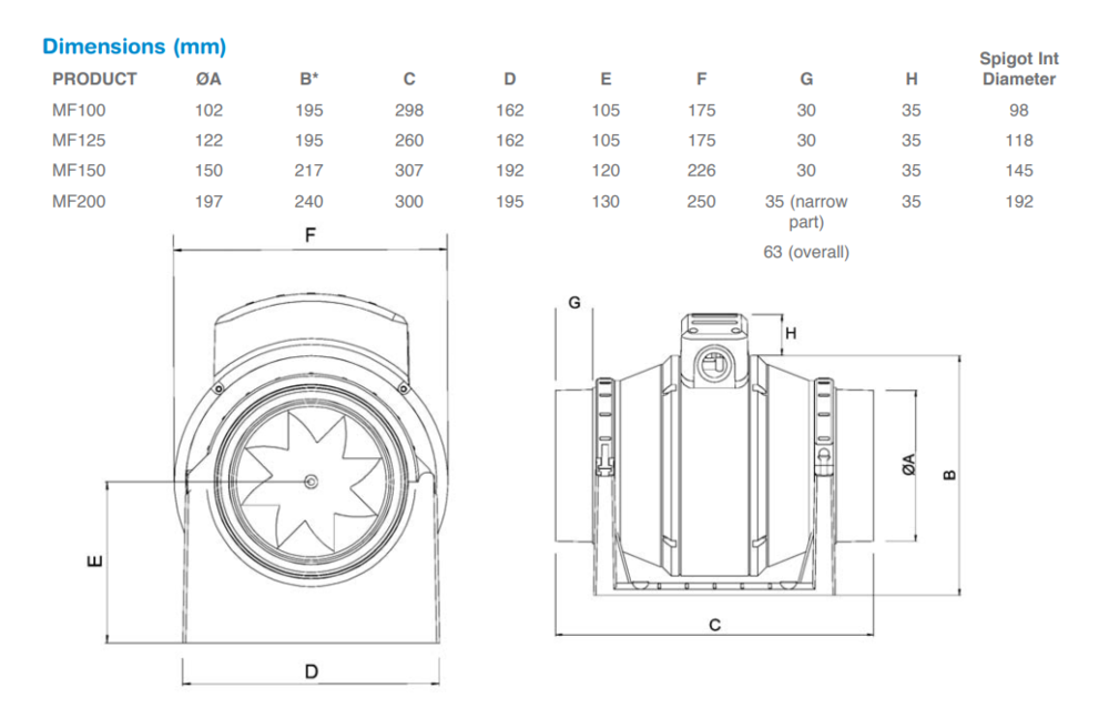 Wiring Diagram For 12v Extractor Fan : Manrose fan timer wiring diagram imageresizertool