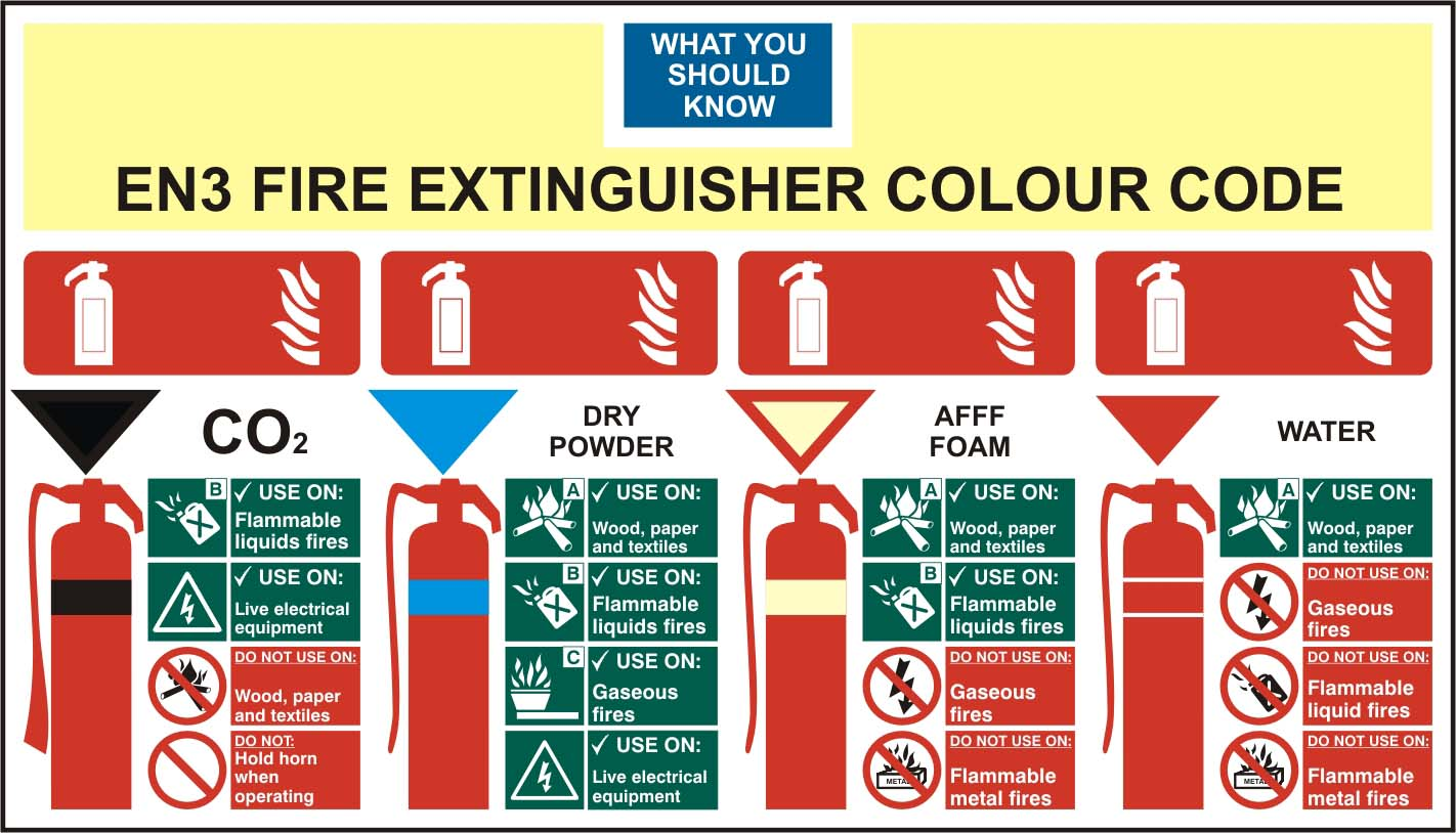 En3 Fire Extinguisher Colour Chart Rigid Pvc 350 X 200mm