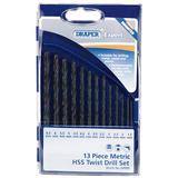 Draper 24900 DS13MA Hss Drill Set 1.5mm - 6.5mm 13 Pce