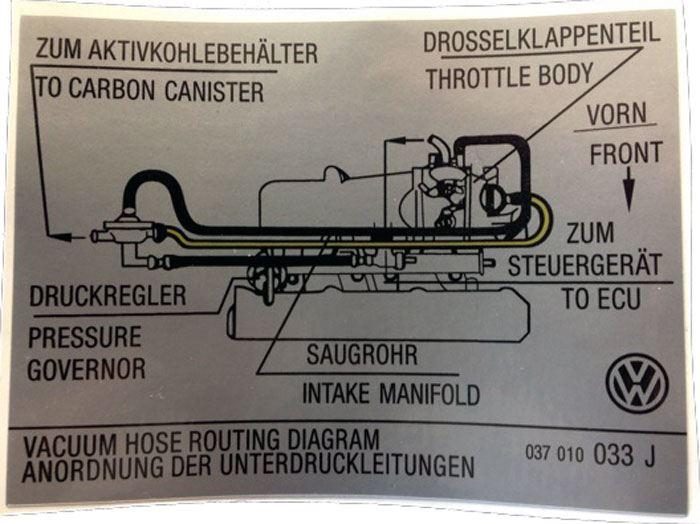 Mk2 Golf Adesivo  Tubo A Vuoto Diagramma Di Instradamento  Mk2 Golf G60